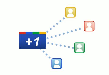 them-nut-Google-+1-vao-website