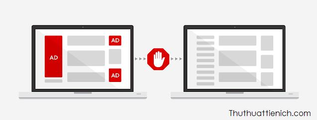 Trước và sau khi sử dụng Adblock