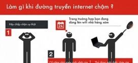 Bạn làm gì khi mạng internet siêu siêu chậm?