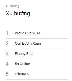 TOP 10 từ khóa được tìm kiếm nhiều nhất 2014