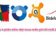Phần mềm diệt virus miễn phí tốt nhất 2015