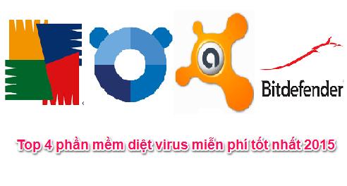 Phần mềm diệt virus miễn phí tốt nhất 2016