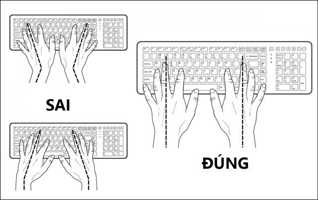 Giữ tay thẳng. Đặt bàn tay sao cho ngón tay giữa của bạn vuông góc với bàn phím