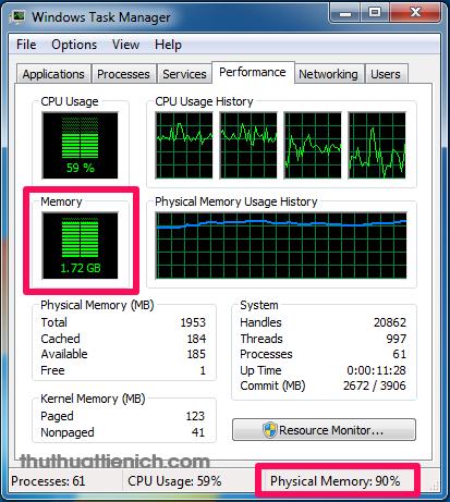 Nếu Memory thường xuyên >75% hãy nâng cấp RAM ngay