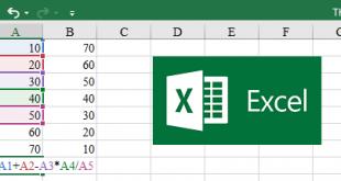 Cách thực hiện phép tính Cộng, Trừ, Nhân Chia trong Excel