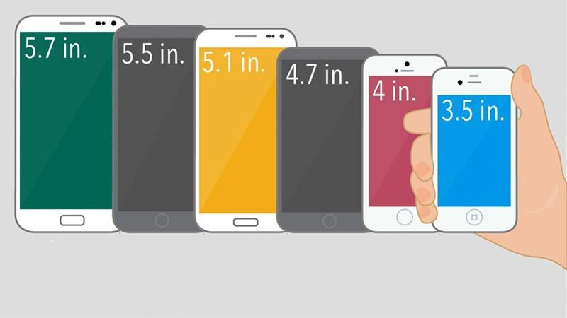 Kích thước, tỷ lệ, độ phân giải màn hình