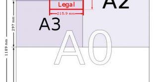 Kích thước size khổ giấy A0, A1, A2, A3, A4, A5 là bao nhiêu?