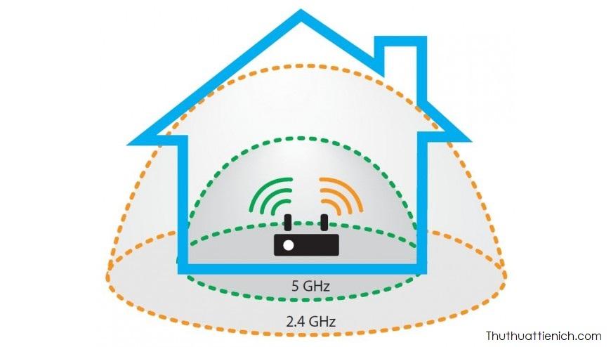 2.4 Ghz và 5 Ghz là gì?
