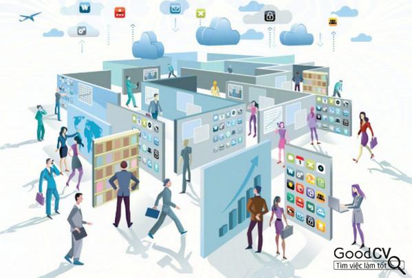 Đội ngũ marketing đóng vai trò gì, mang lại lợi ích gì cho doanh nghiệp?